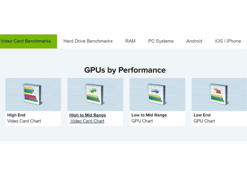 Cách chọn VGA card màn hình phù hợp với CPU
